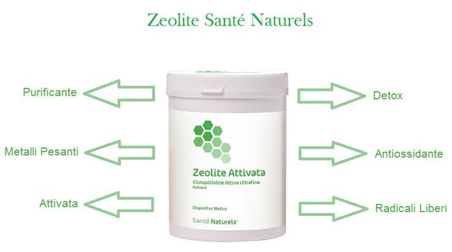 Zeolite Attivata Cos 39 Propriet Controindicazioni E